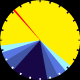 Day-Night Graphic